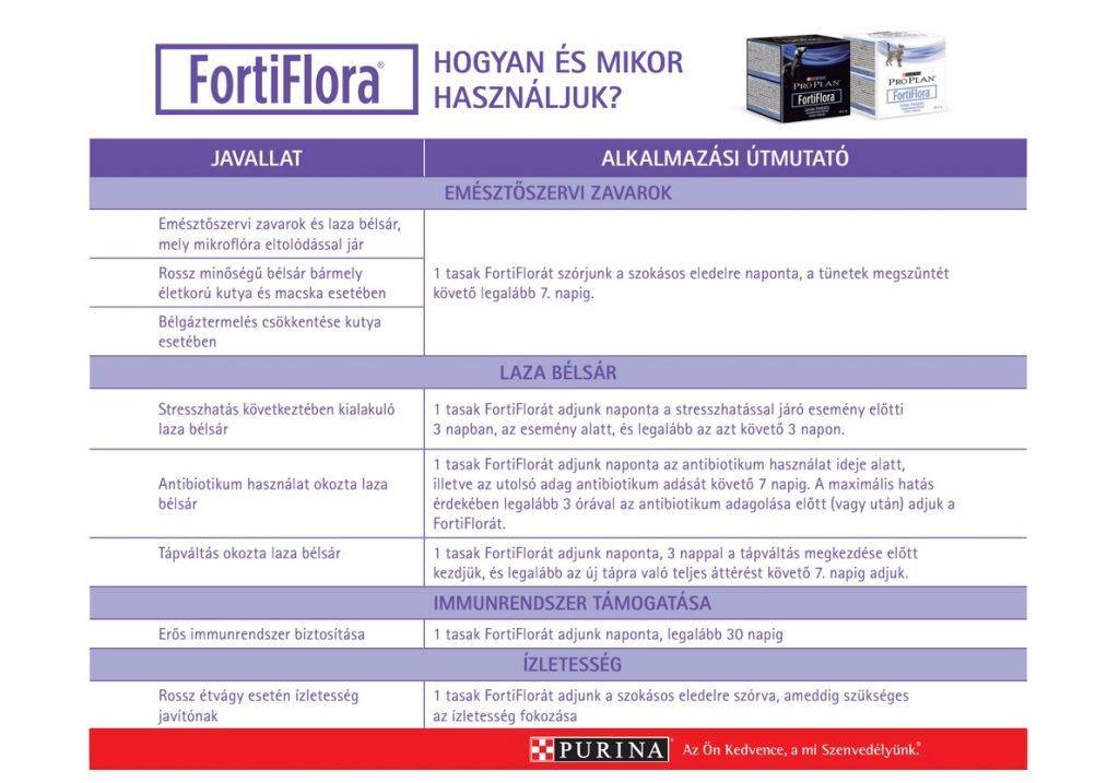 proplan fortiflora probiotikumok